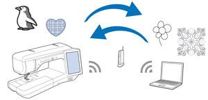 デザインをワイヤレス送信